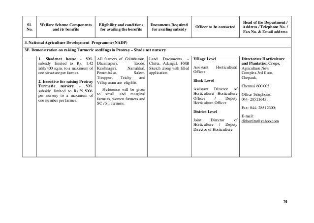 Tamil nadu government Welfare Schemes Pdf