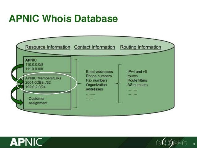 APNIC Whois Database Updates  Slide 3