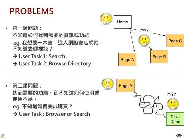 -30- • 第一類問題: 不知道如何找到需要的資訊或功能 eg. 我想要一本書,進入網路書店網站, 不知道去哪裡找?  User Task 1: Search  User Task 2: Browse Directory • 第二類問題:...