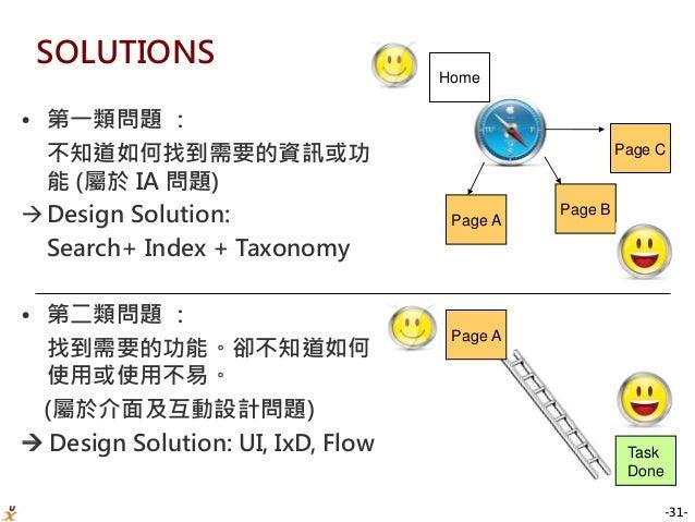 -31- SOLUTIONS • 第一類問題 : 不知道如何找到需要的資訊或功 能 (屬於 IA 問題) Design Solution: Search+ Index + Taxonomy • 第二類問題 : 找到需要的功能。卻不知道如何 使...