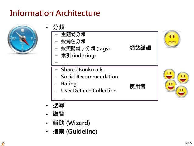 -32- Information Architecture • 分類 – 主題式分類 – 按角色分類 – 按照關鍵字分類 (tags) – 索引 (indexing) – … – Shared Bookmark – Social Recomme...