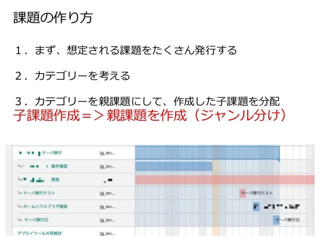 カテゴリー錯誤 - Category mist...