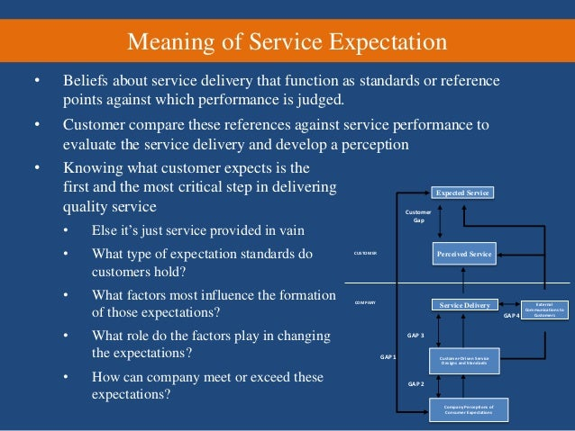 Ior Services Meaning