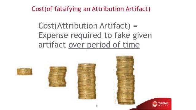 Cost(of falsifying an Attribution Artifact) Cost(Attribution Artifact) = Expense required to fake given artifact over peri...
