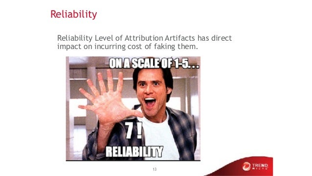Reliability Reliability Level of Attribution Artifacts has direct impact on incurring cost of faking them. 13