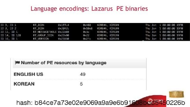 Language encodings: Lazarus PE binaries 35