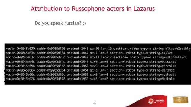 Attribution to Russophone actors in Lazarus Do you speak russian? ;) 36
