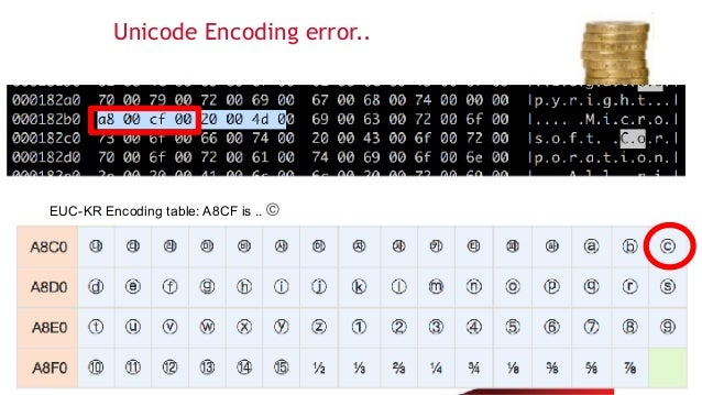 Unicode Encoding error.. 38 EUC-KR Encoding table: A8CF is .. ©