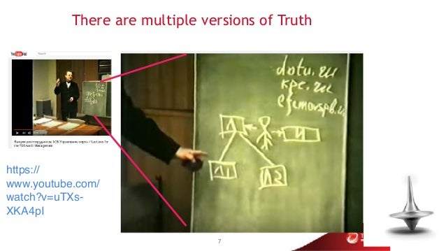 There are multiple versions of Truth 7 https:// www.youtube.com/ watch?v=uTXs- XKA4pI