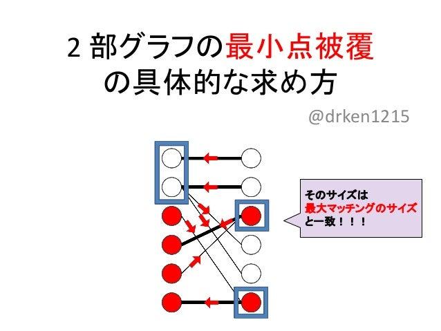 2 部グラフの最小点被覆 の具体的な求め方 @drken1215 そのサイズは 最大マッチングのサイズ と一致!!!