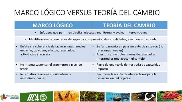 Herramientas y metodologías para formulación de políticas con criteri…