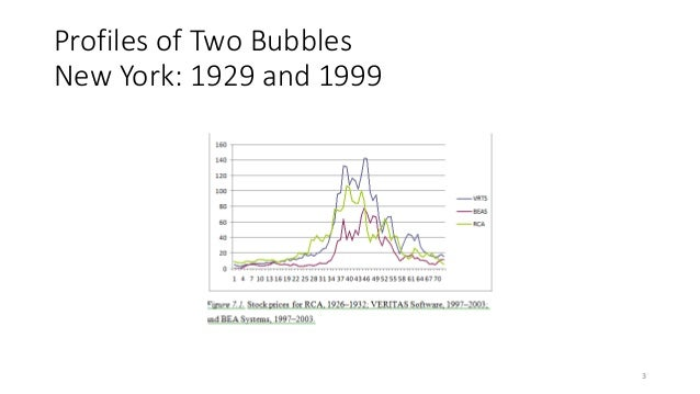 Bill Janeway (Partner & Senior Advisor, Warburg Pincus) - The Rise & Fall Of Enterprise Software Slide 3