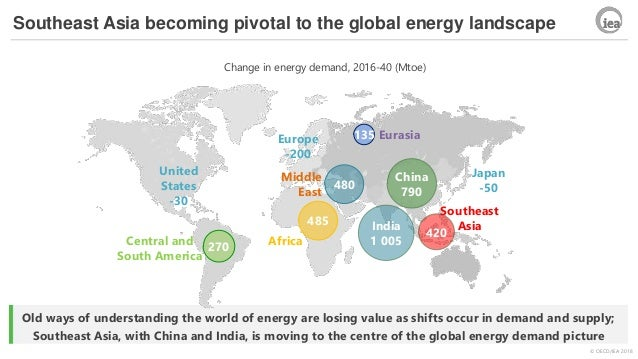 Global energy prospects and their implications for Indonesia Slide 2