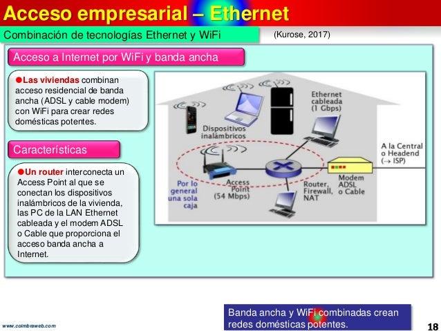 2 Frontera De Internet Redes De Acceso