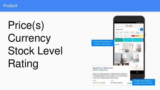 In-SERP On-Site Search Box