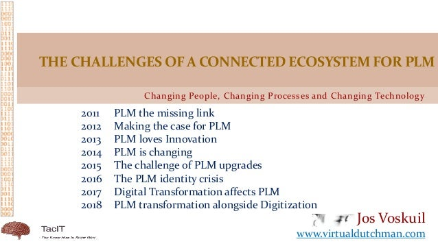 Changing People, Changing Processes and Changing Technology THE CHALLENGES OF A CONNECTED ECOSYSTEM FOR PLM Jos Voskuil ww...