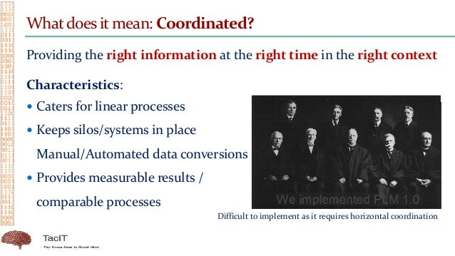 Whatdoes it mean: Coordinated? Providing the right information at the right time in the right context Characteristics:  C...