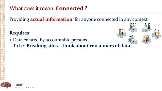 Whatdoes it mean: Connected ? Providing actual information for anyone connected in any context Requires:  Data created by...