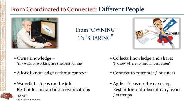 """From Coordinated to Connected: Different People From """"OWNING"""" To """"SHARING"""" • Owns Knowledge – """"my ways of working are the ..."""