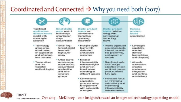 Coordinated and Connected  Whyyou need both (2017) Oct 2017 - McKinsey – our insights/toward an integrated technology ope...