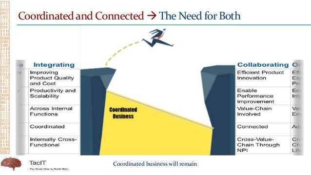 Coordinated and Connected  The Need for Both Coordinated business will remain