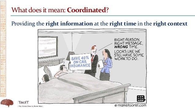 Whatdoes it mean: Coordinated? Providing the right information at the right time in the right context