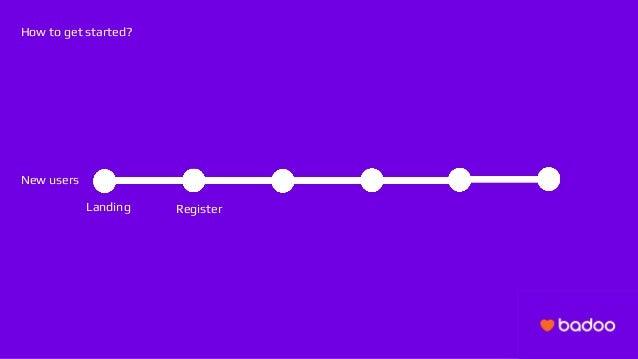 Register com www badoo Badoo Registration