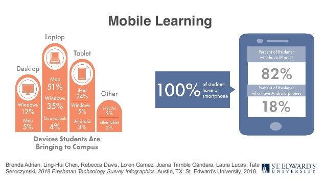 Educating Problem-Solvers for Our Emerging Digital Ecosystem Slide 3