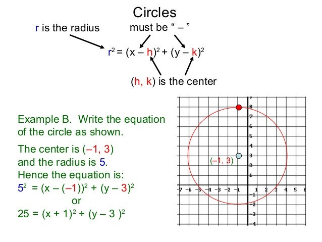 2.5 conic sections circles-t