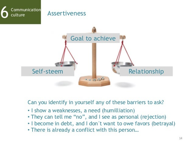 14 Communication culture6 Assertiveness Self-steem Relationship Goal to achieve Can you identify in yourself any of these ...