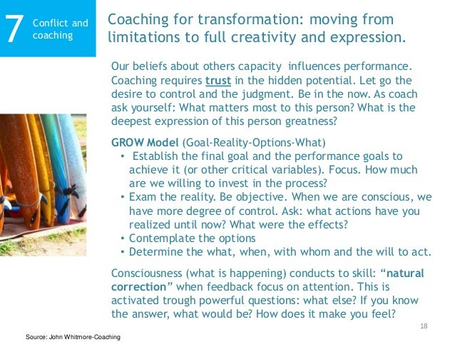 18 Conflict and coaching7 Coaching for transformation: moving from limitations to full creativity and expression. Source: ...