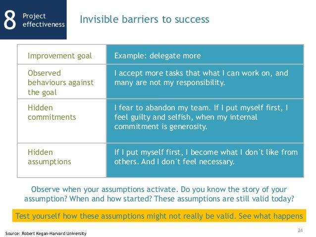 24 Project effectiveness8 Improvement goal Observed behaviours against the goal Hidden commitments Hidden assumptions Exam...