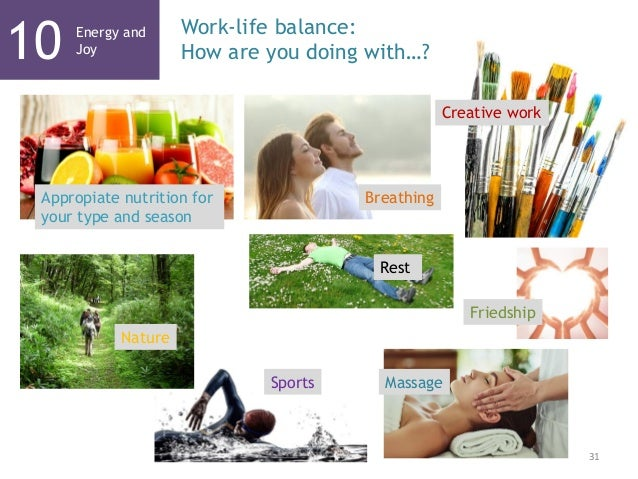 31 Energy and Joy10 Work-life balance: How are you doing with…? Appropiate nutrition for your type and season Nature Creat...