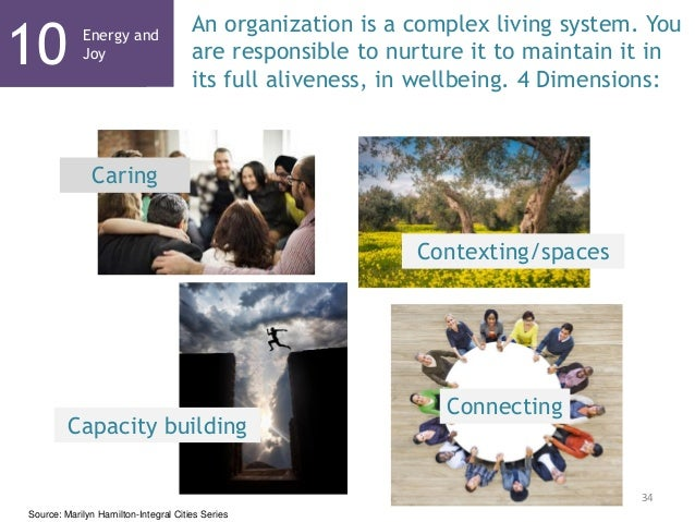 34 Communication culture6 Energy and Joy10 An organization is a complex living system. You are responsible to nurture it t...