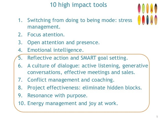 10 high impact tools 5 1. Switching from doing to being mode: stress management. 2. Focus atention. 3. Open attention and ...