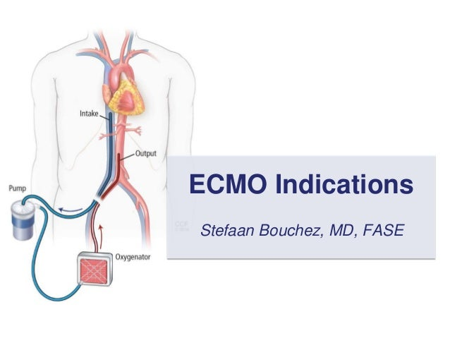 ECMO Indications Stefaan Bouchez, MD, FASE