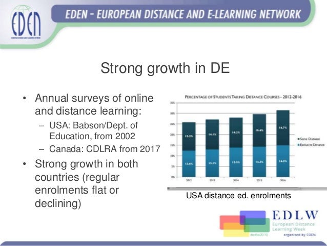 Open And Distance Learning In North America: The End Of DTUs? Slide 2