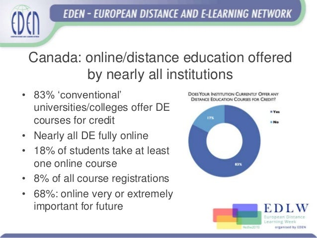 Open And Distance Learning In North America: The End Of DTUs? Slide 3