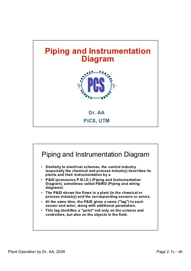 Piping and Instrumentation                            Diagram                                           Dr. AA            ...