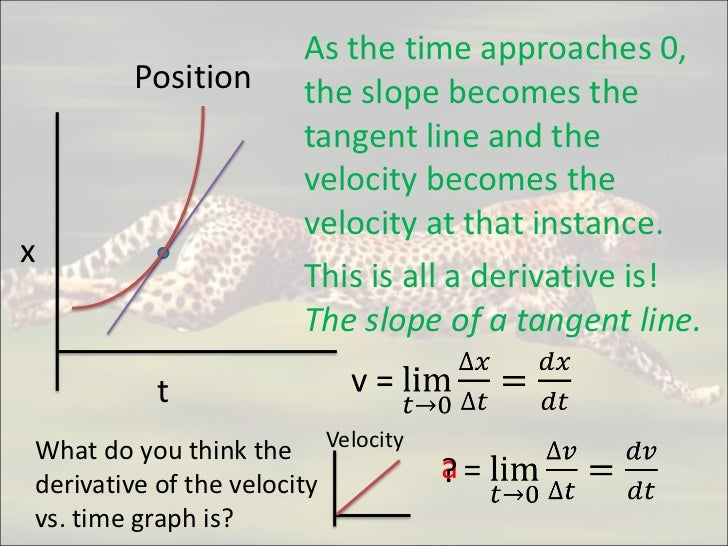 kinematics and graph Chapter 4 one dimensional kinematics 41 introduction  on a graph of the x-component of velocity vs time, the average acceleration for a time.