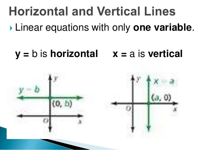 2 1 graphing linear equations