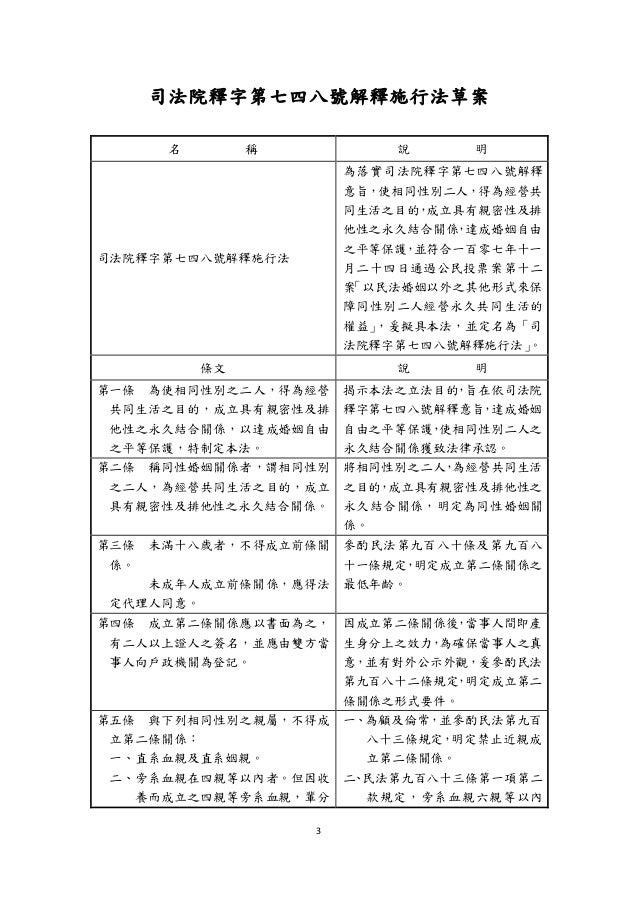 20190221(法條)法務部:「司法院釋字第七四八號解釋施行法」草案 Slide 3