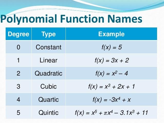 2 1 polynomials