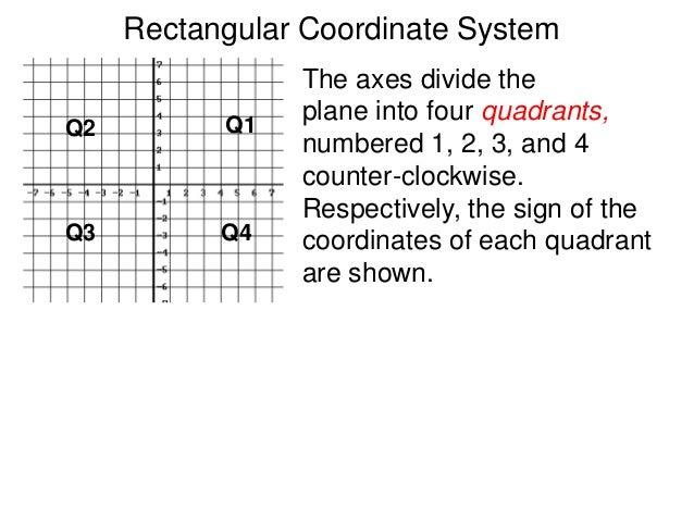 2.0 rectangular coordinate system