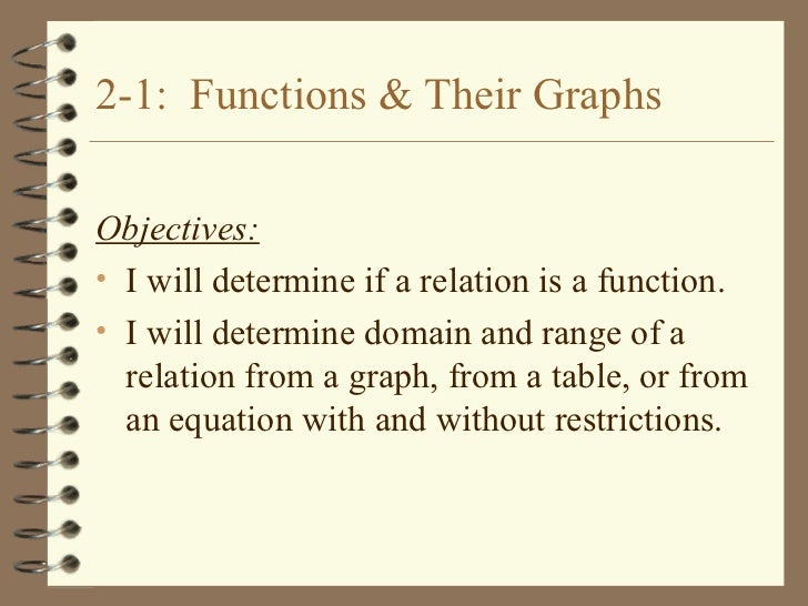 2-1: Functions & Their GraphsObjectives:• I will determine if a relation is a function.• I will determine domain and range...