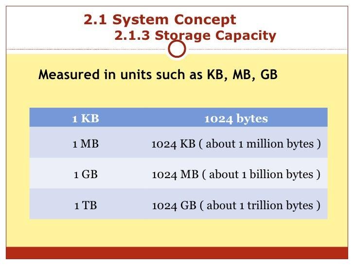 100gb external hard disk price in bangalore dating 3