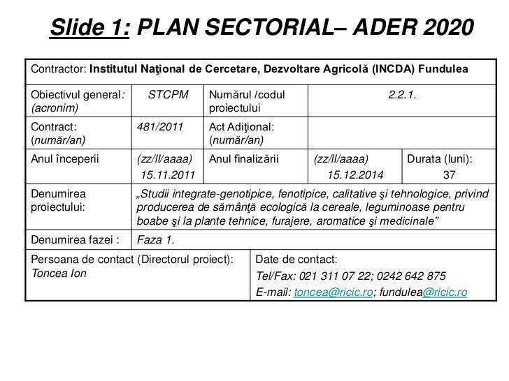 Slide 1: PLAN SECTORIAL– ADER 2020Contractor: Institutul Naţional de Cercetare, Dezvoltare Agricolă (INCDA) FunduleaObiect...