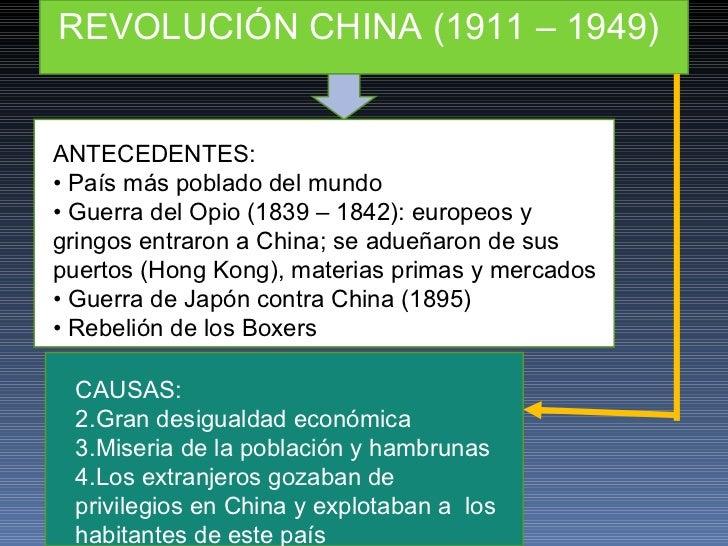 REVOLUCIÓN CHINA (1911 – 1949) ANTECEDENTES: •  País más poblado del mundo •  Guerra del Opio (1839 – 1842): europeos y gr...