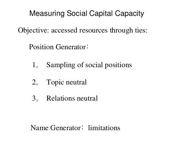 implications and limitations of the capital The capital asset pricing model is an elegant theory with profound implications for asset pricing and investor behavior but how useful is the model given the idealized.