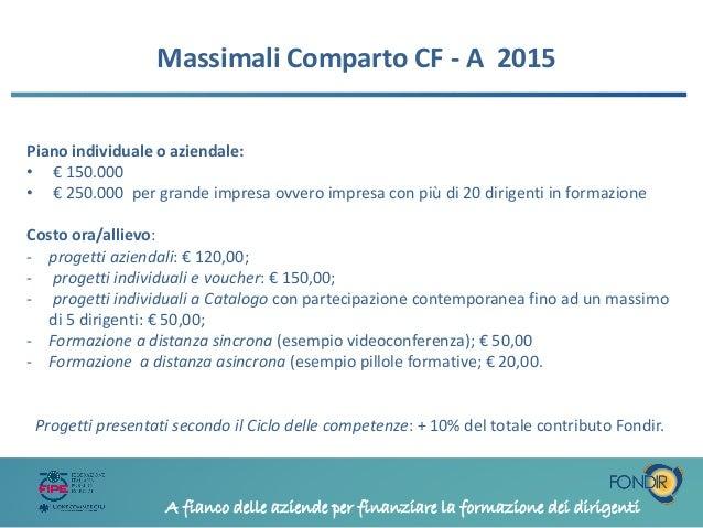 I piani formativi fondir for Progetti di piani aziendali